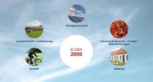 Klimaschutzplan 2050 der deutschen Zivilgesellschaft ©www.klimaschutzplan2050.de