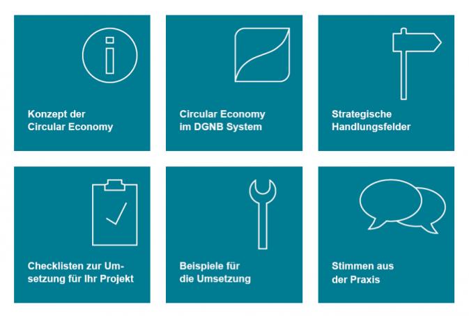 Die Online-Toolbox der DGNB zur Circular Economy umfasst sechs Bereiche.