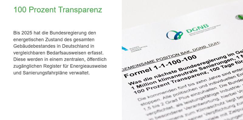 100% Transparenz